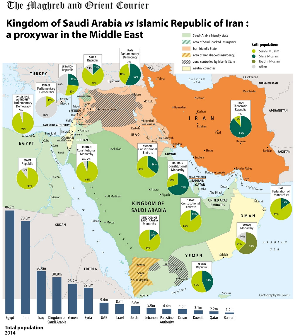 Oriente Medio. Choque de intereses$, imperialismos capitalistas, islam. Mapasaudi